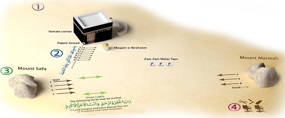 umrah guide